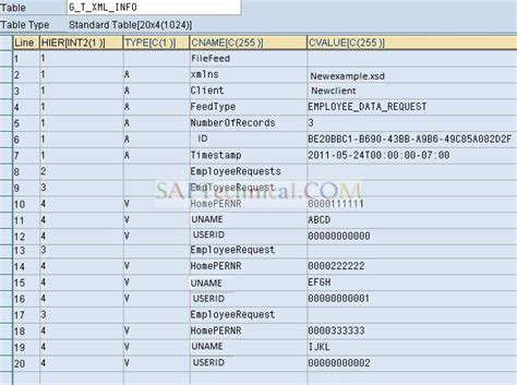xml pattern value syntax xml pattern value syntax guide towards a simple conversion