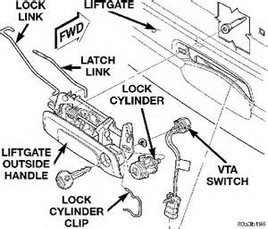 Chrysler Town And Country Liftgate Problems 97 Town Country Cannot Unlock Liftgate Dodgeforum