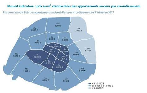 Prix Metre Carre Lyon 2276 by Prix Metre Carre Lyon Lyon Un Recul Mod R Du Prix Au M2