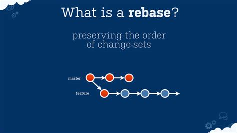 rebase workflow simple git workflow for continuous delivery 183 github