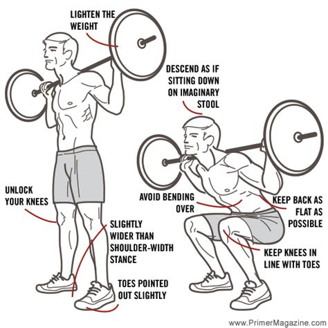 proper benching technique proper squat form google search work it out