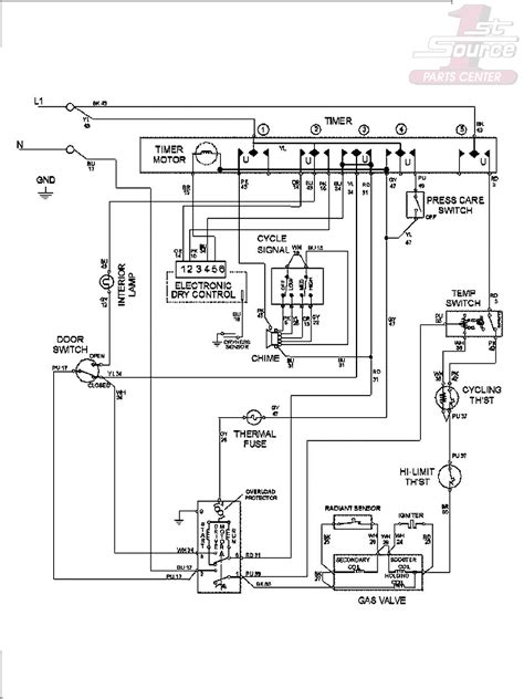 unimac dryer wiring diagram wiring diagrams repair