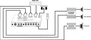 dj controller schematic get free image about wiring diagram