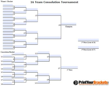 fillable 16 team consolation bracket