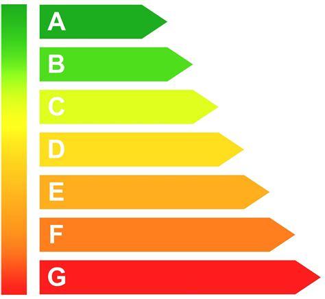classificazione energetica casa classe energetica edifici norme la classe energetica