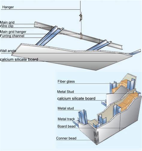 Knauf Insulation Calcium Silicate Board Buy Cement Board