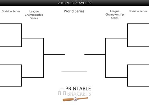 mlb playoff bracket printable mlb playoff bracket sheet