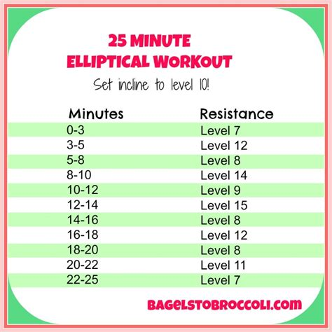 15 home workouts plus a sweat it out playlist fitfluential