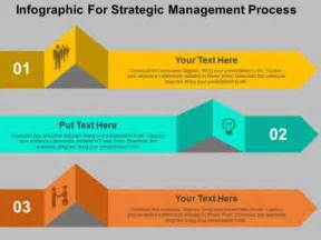 process management template infographic for strategic management process powerpoint