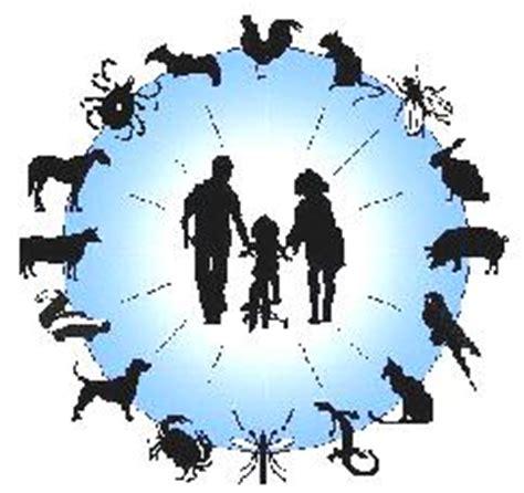 cadena epidemiologica psitacosis zoonosis parasitaria