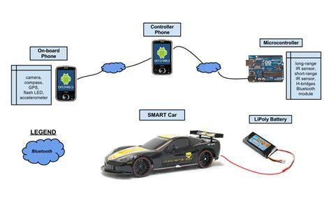 best free encoder encoder wiring diagram encoder image best free home