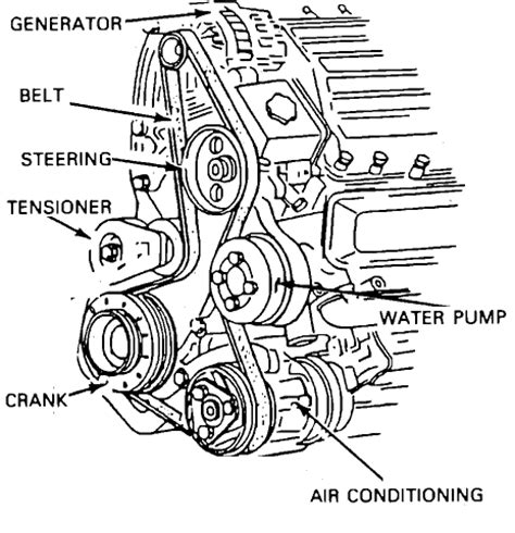 car electrical wiring light wiring diagrams 1996