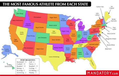 a map that shows the most popular athlete from each state