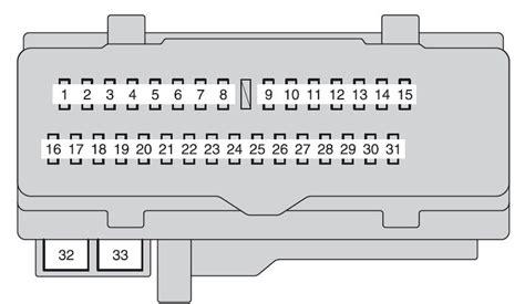 2007 toyota corolla fuse box diagram 2007 toyota corolla interior fuse box diagram toyota
