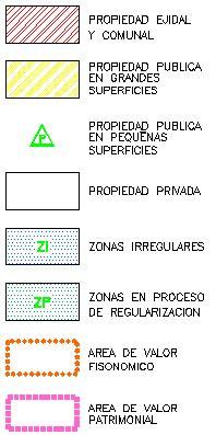 Pictures Of Planes by Simbologia Estructura Urbana Y Tenencia Del Suelo D3