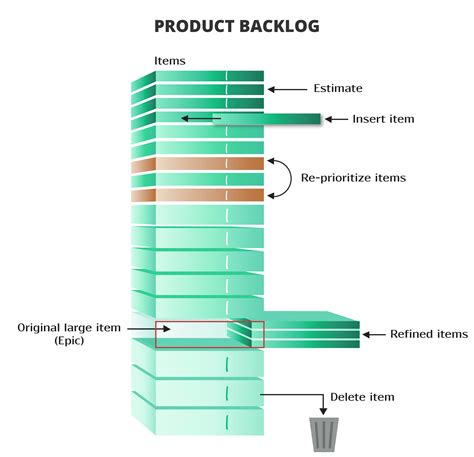 product backlog scrum guide quickscrum