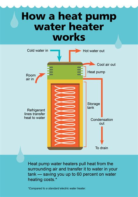 Water Heater Heat new zealand house wiring diagram wiring diagram