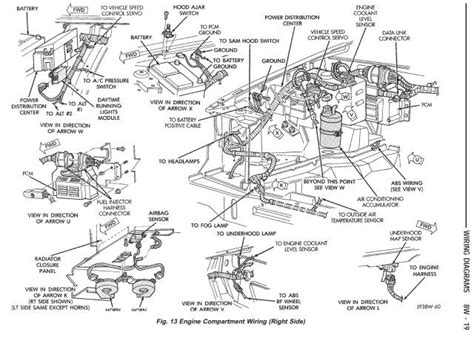 96 jeep wiring diagram pdf 96 just another