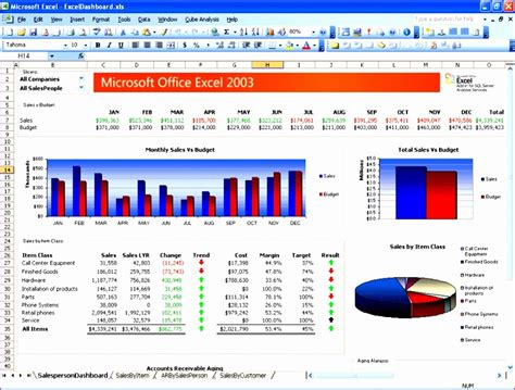 6 project status dashboard template excel free
