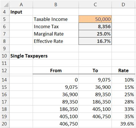 Tax Credit Formula Calculating Tax Worksheet Davezan