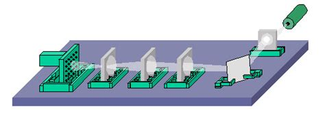optical bench components biosensors