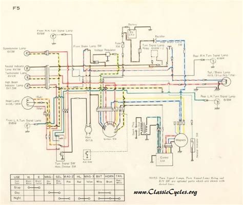 1974 honda xl 100 wiring diagrams wiring diagram
