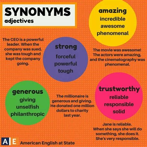 another word for synonyms adjectives elt language that matters