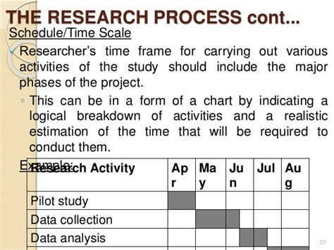 the major activities of the planning section include research proposal