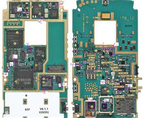 Pasaran Multitester alfa cellular tasik cara untuk memeriksa korslet di