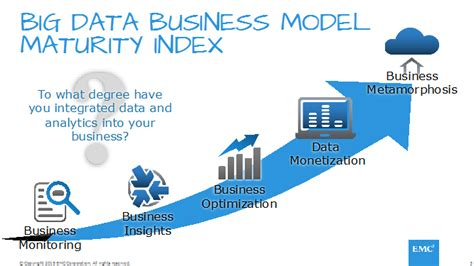 Big Data Mba Bill Schmarzo Pdf by Big Data Business Model Maturity Analytic Profiles Grroups