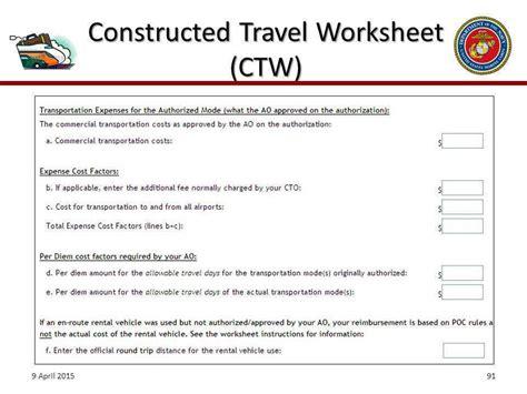 Constructed Travel Worksheet dts constructed travel comparison worksheet kidz activities