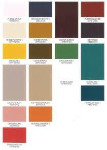 Kitchen Cabinet Refresh by New Dulux Autumn Paint Colours Kitchen Sourcebook