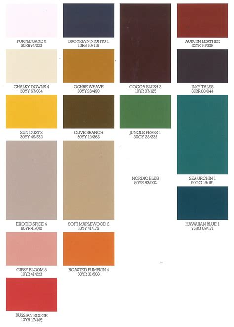 new dulux autumn paint colours kitchen sourcebook