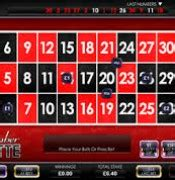 the pattern zero roulette system roulette hot numbers ssb shop