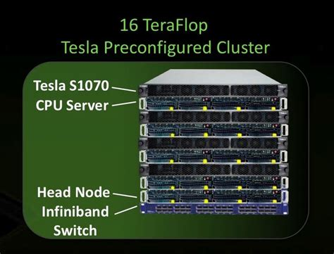 Tesla Compute Cluster 33 Best Images About Tesla Cuda Supercomputer On