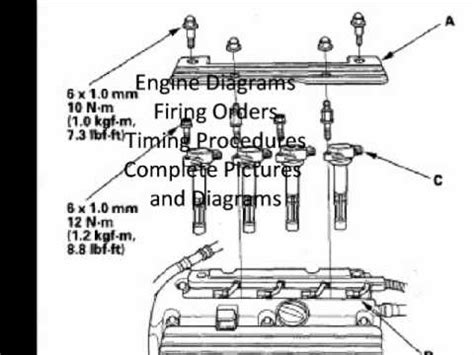 Set Safira Flow free acura wiring diagrams