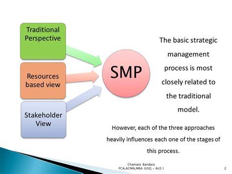 Mba Strategic Management Process by Strategic Management Process Ppt