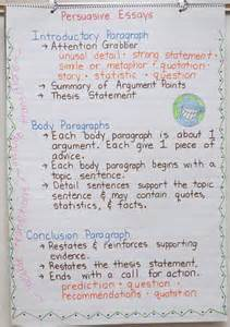 Longer Recess Persuasive Essay by 179 Best Images About Writing Opinion On Paragraph Fact And Opinion And Student