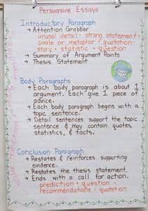 Charts argumentative writing on persuasive writing anchor chart