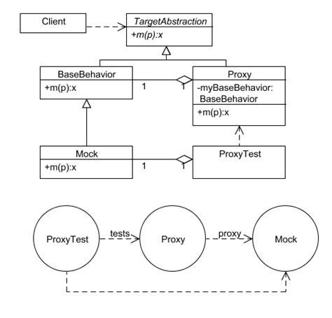 repository pattern singleton file proxy 3 jpg pattern repository wiki