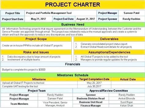 Milestone Schedule Template Acquisition Evaluation Template