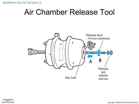 air brake chamber diagram brake chamber size tool image wallpaper database