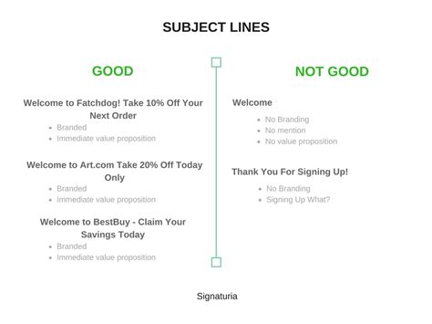 email subject line best practices help