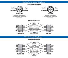 4 way flat trailer wiring diagram wiring diagram schematic