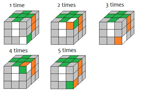 tutorial rubik square king photos 3x3 rubiks cube algorithm sheet best games resource