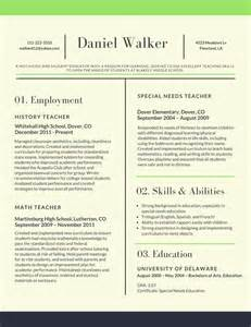 resume sles for teachers 2017 resume 2017