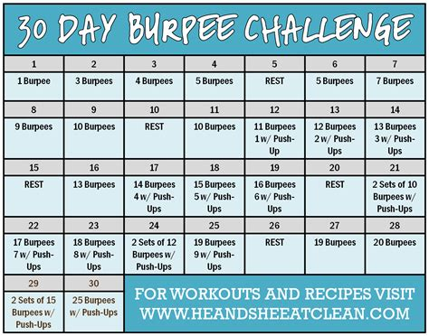 personal fitness challenge 30 day burpee fitness challenge he and she eat clean