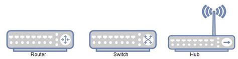 Switch Hub Router router vs switch vs hub what s the difference webopedia