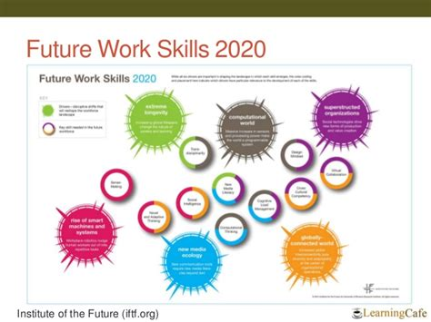 digital disruption the future of work skills leadership education and careers in a digital world books digital disruption opportunity and threat for l d
