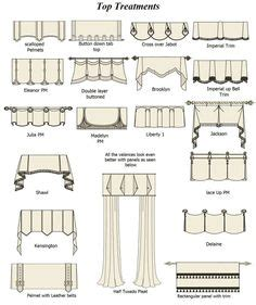 Are Cornices Out Of Style Valance Curtains On Valances Window